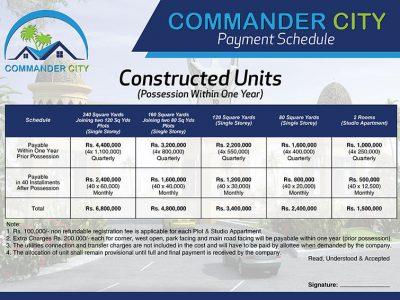 COMMANDER CITY PAYMENT SCHEDULE